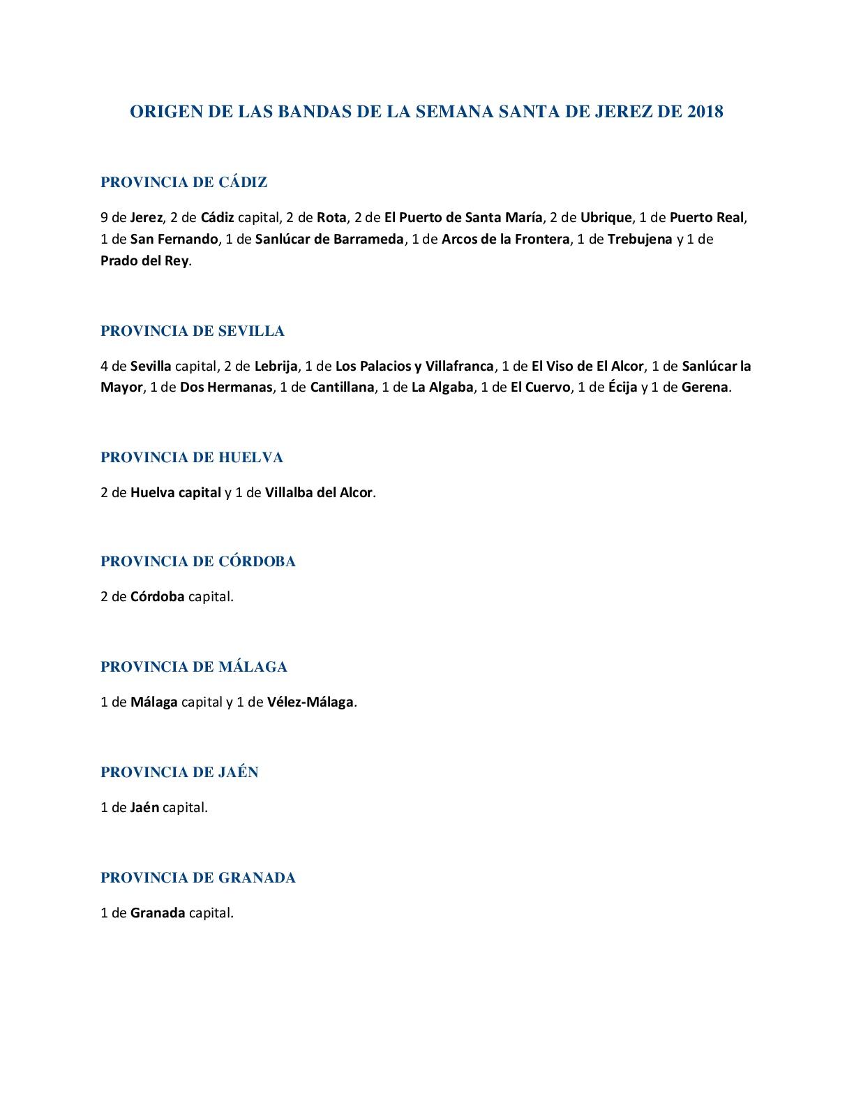 bandas según provincia-001